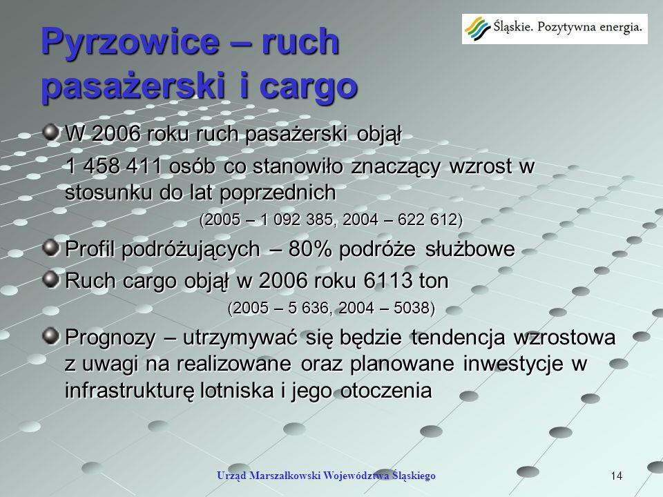 14 Pyrzowice – ruch pasażerski i cargo W 2006 roku ruch pasażerski objął 1 458 411 osób co stanowiło znaczący wzrost w stosunku do lat poprzednich (20