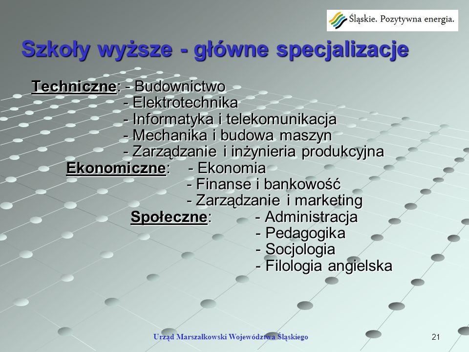 21 Szkoły wyższe - główne specjalizacje Techniczne: - Budownictwo - Elektrotechnika - Elektrotechnika - Informatyka i telekomunikacja - Informatyka i