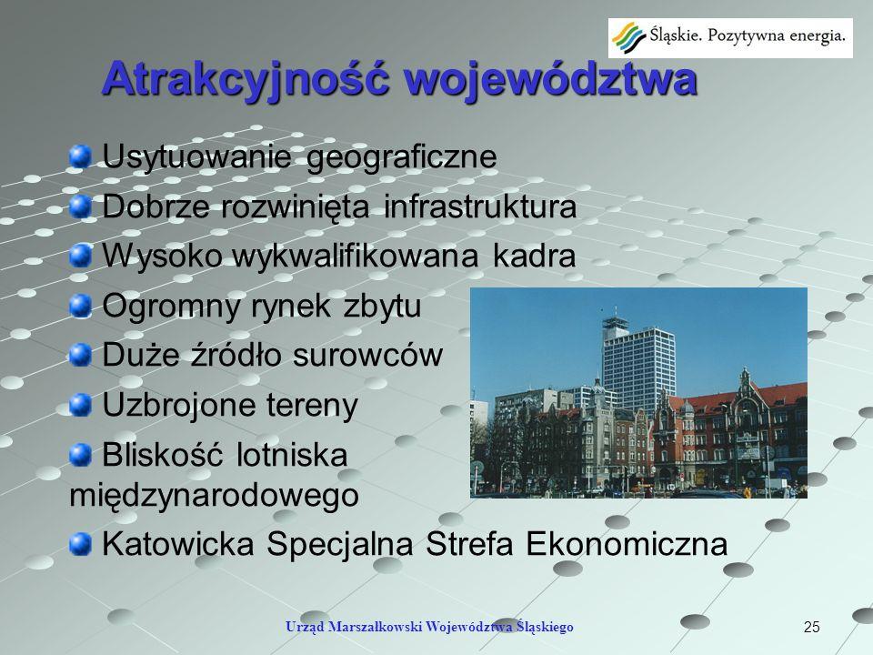 25 Atrakcyjność województwa Urząd Marszałkowski Województwa Śląskiego Usytuowanie geograficzne Dobrze rozwinięta infrastruktura Wysoko wykwalifikowana