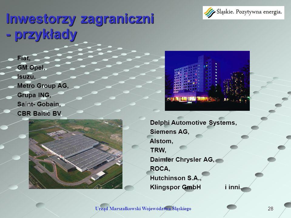 28 Inwestorzy zagraniczni - przykłady Urząd Marszałkowski Województwa Śląskiego Fiat, GM Opel, Isuzu, Metro Group AG, Grupa ING, Saint- Gobain, CBR Ba
