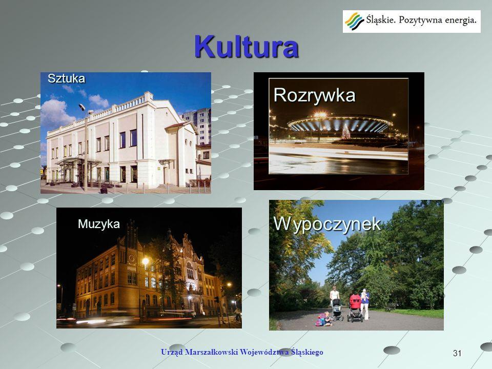 31 Kultura SztukaMuzyka RozrywkaWypoczynek Urząd Marszałkowski Województwa Śląskiego