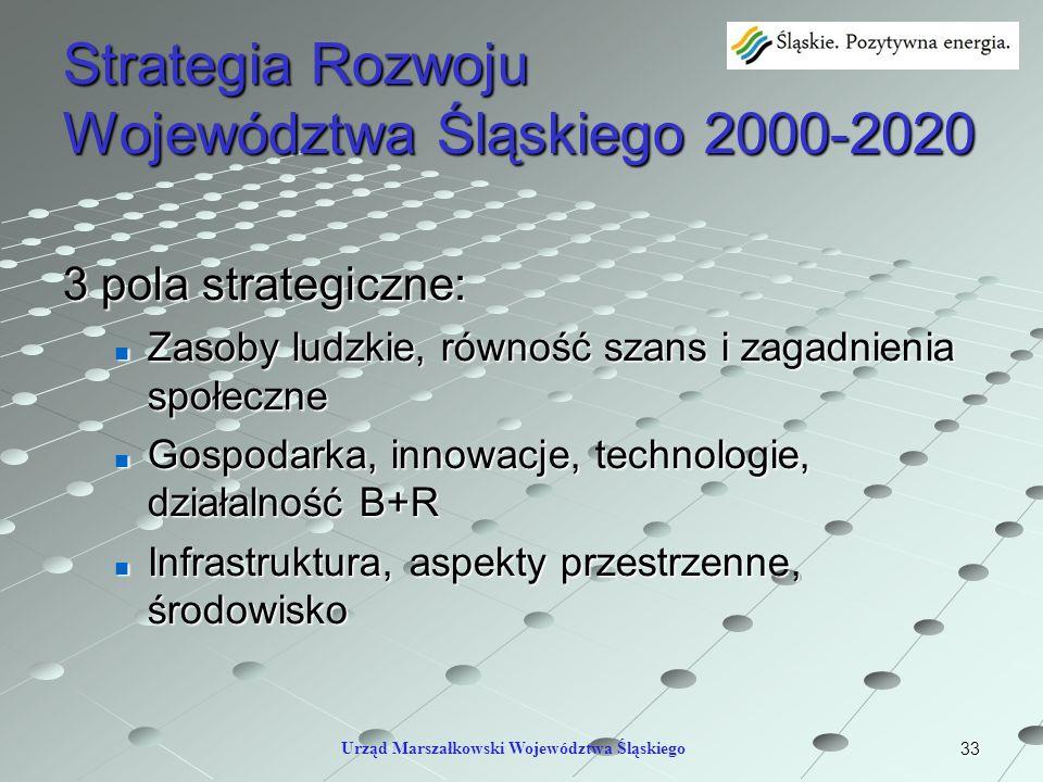 33 Strategia Rozwoju Województwa Śląskiego 2000-2020 3 pola strategiczne: Zasoby ludzkie, równość szans i zagadnienia społeczne Zasoby ludzkie, równoś