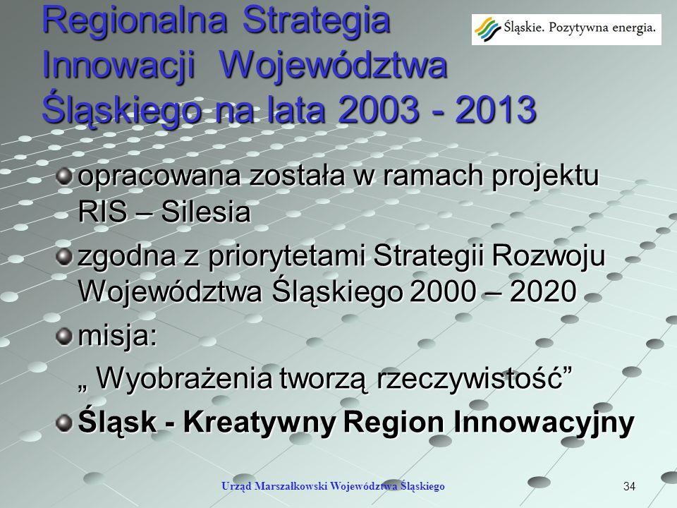 34 Regionalna Strategia Innowacji Województwa Śląskiego na lata 2003 - 2013 opracowana została w ramach projektu RIS – Silesia zgodna z priorytetami S