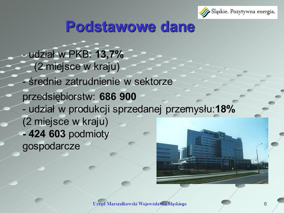 17 POTENCJAŁLUDZKI EDUKACJA EDUKACJAI RYNEK PRACY Urząd Marszałkowski Województwa Śląskiego