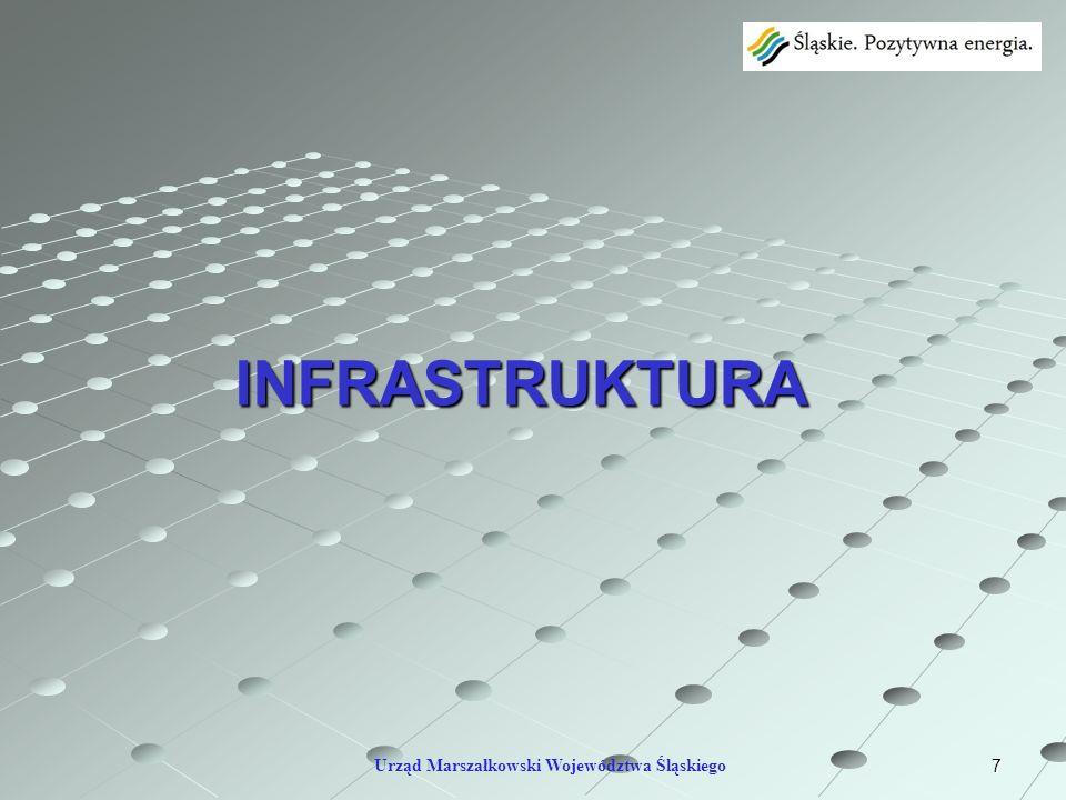 7 INFRASTRUKTURA Urząd Marszałkowski Województwa Śląskiego