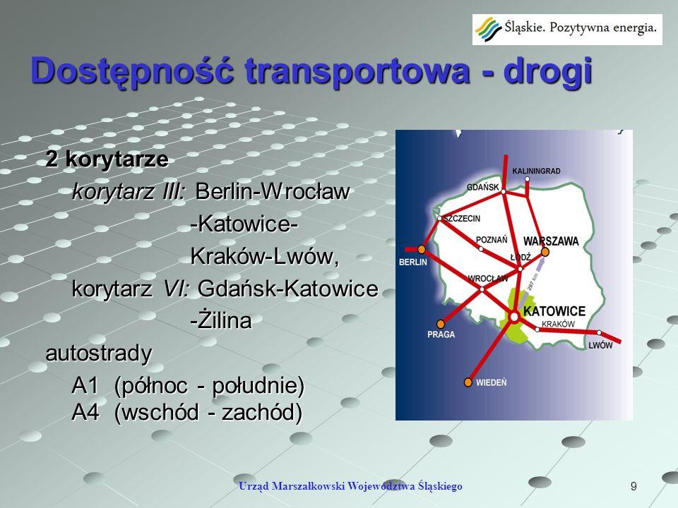 9 Dostępność transportowa - drogi 2 korytarze korytarz III: Berlin-Wrocław korytarz III: Berlin-Wrocław -Katowice- -Katowice- Kraków-Lwów, Kraków-Lwów