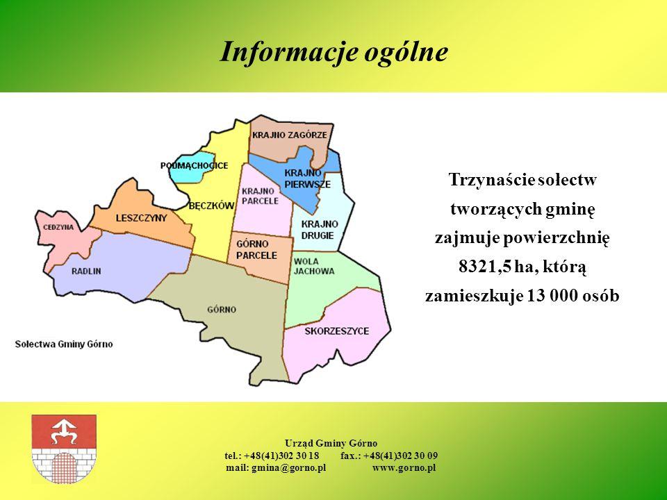 Urząd Gminy Górno tel.: +48(41)302 30 18 fax.: +48(41)302 30 09 mail: gmina@gorno.pl www.gorno.pl Informacje ogólne Trzynaście sołectw tworzących gmin