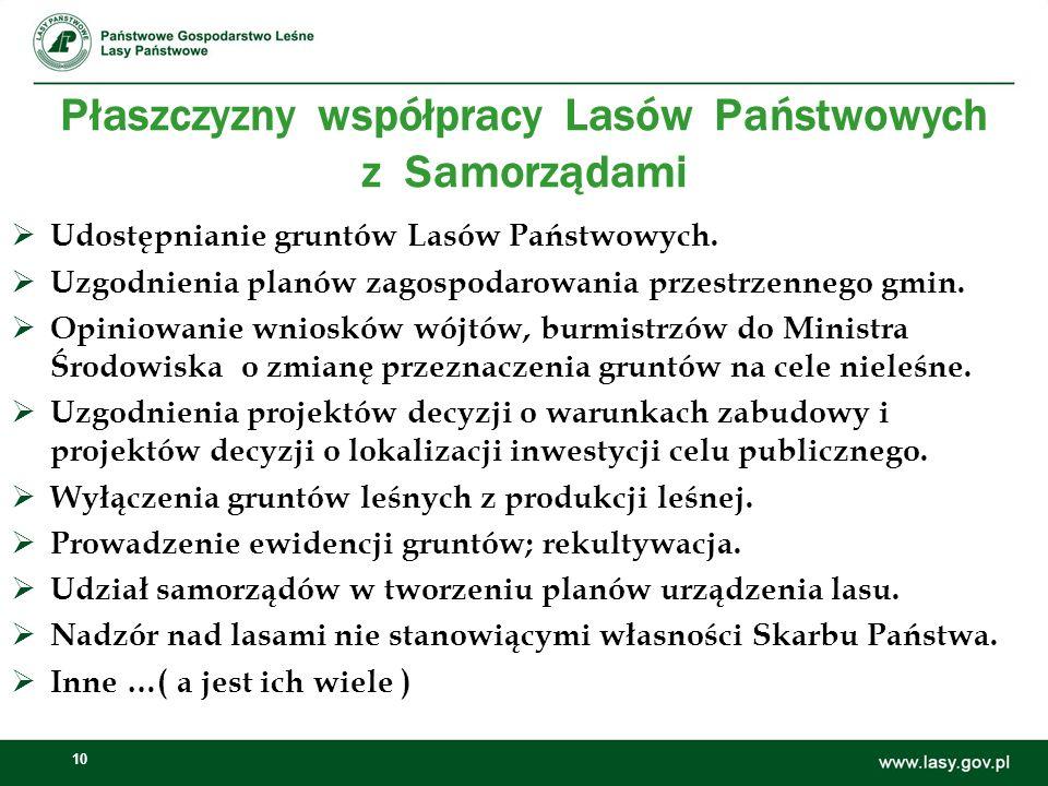 10 Płaszczyzny współpracy Lasów Państwowych z Samorządami Udostępnianie gruntów Lasów Państwowych. Uzgodnienia planów zagospodarowania przestrzennego