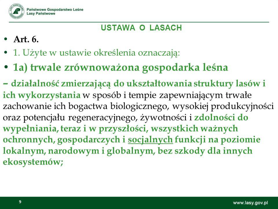 9 USTAWA O LASACH Art. 6. 1. Użyte w ustawie określenia oznaczają: 1a) trwale zrównoważona gospodarka leśna – działalność zmierzającą do ukształtowani