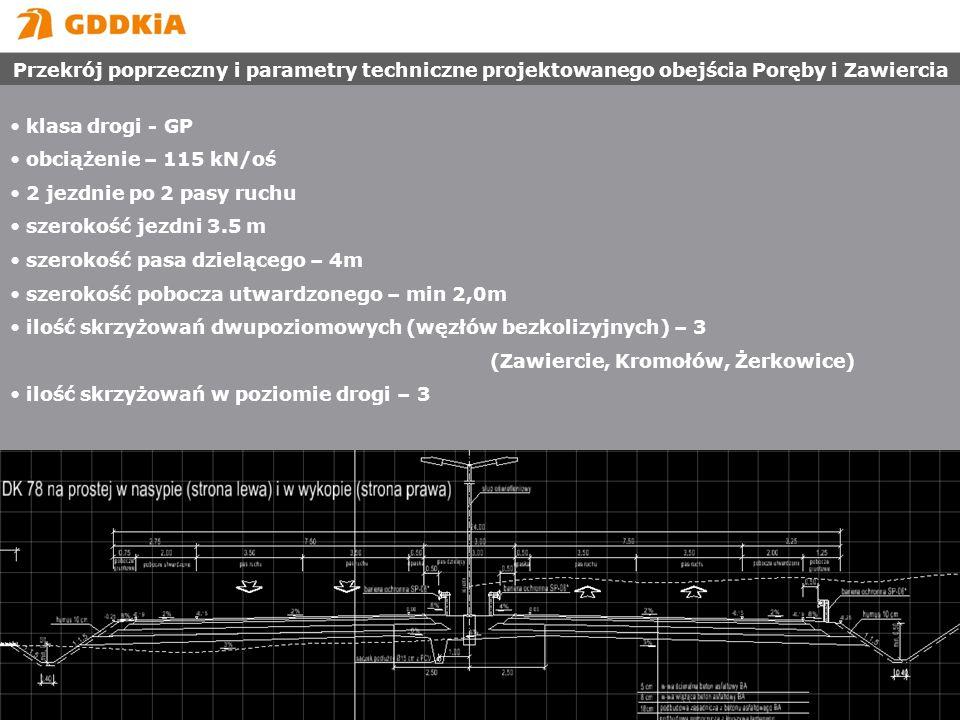 Przekrój poprzeczny i parametry techniczne projektowanego obejścia Poręby i Zawiercia klasa drogi - GP obciążenie – 115 kN/oś 2 jezdnie po 2 pasy ruch