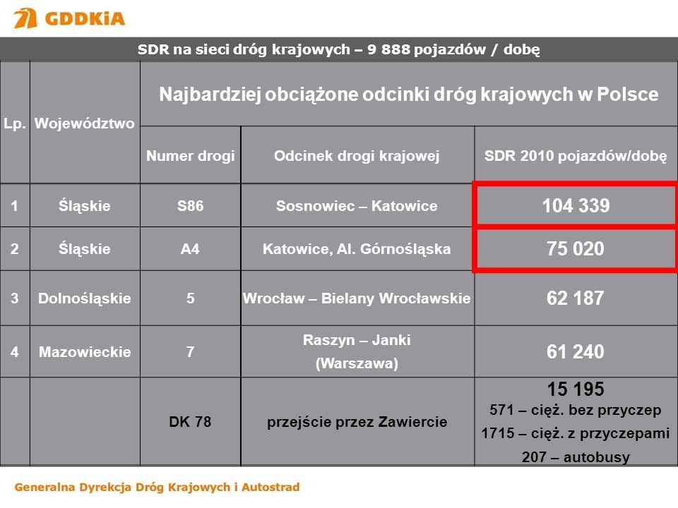 A-1 odc.Pyrzowice – Piekary Śląskie (czerwiec 2012, dł.