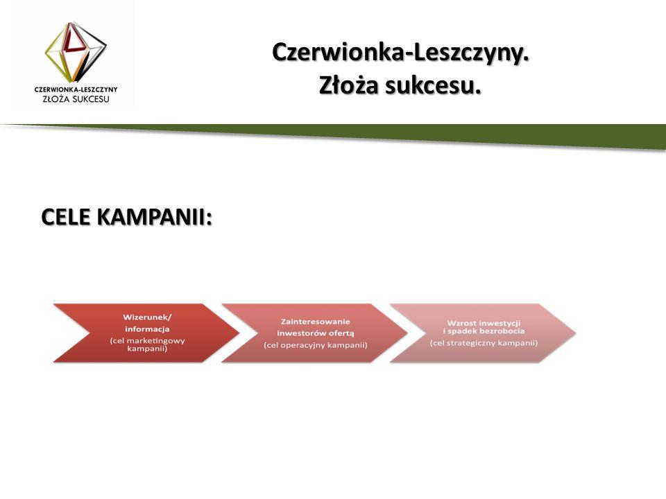 CELE KAMPANII: Czerwionka-Leszczyny. Złoża sukcesu.