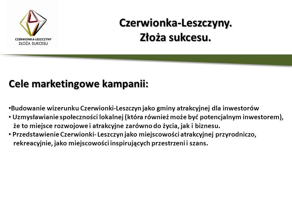 Cele marketingowe kampanii: Budowanie wizerunku Czerwionki-Leszczyn jako gminy atrakcyjnej dla inwestorów Uzmysławianie społeczności lokalnej (która r