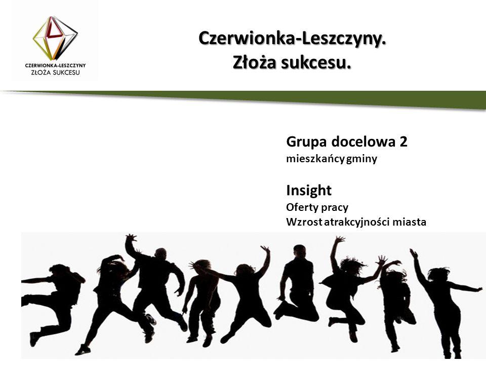 Grupa docelowa 2 mieszkańcy gminy Insight Oferty pracy Wzrost atrakcyjności miasta Czerwionka-Leszczyny. Złoża sukcesu.