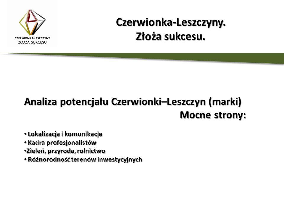 Analiza potencjału Czerwionki–Leszczyn (marki) Mocne strony: Mocne strony: Lokalizacja i komunikacja Lokalizacja i komunikacja Kadra profesjonalistów