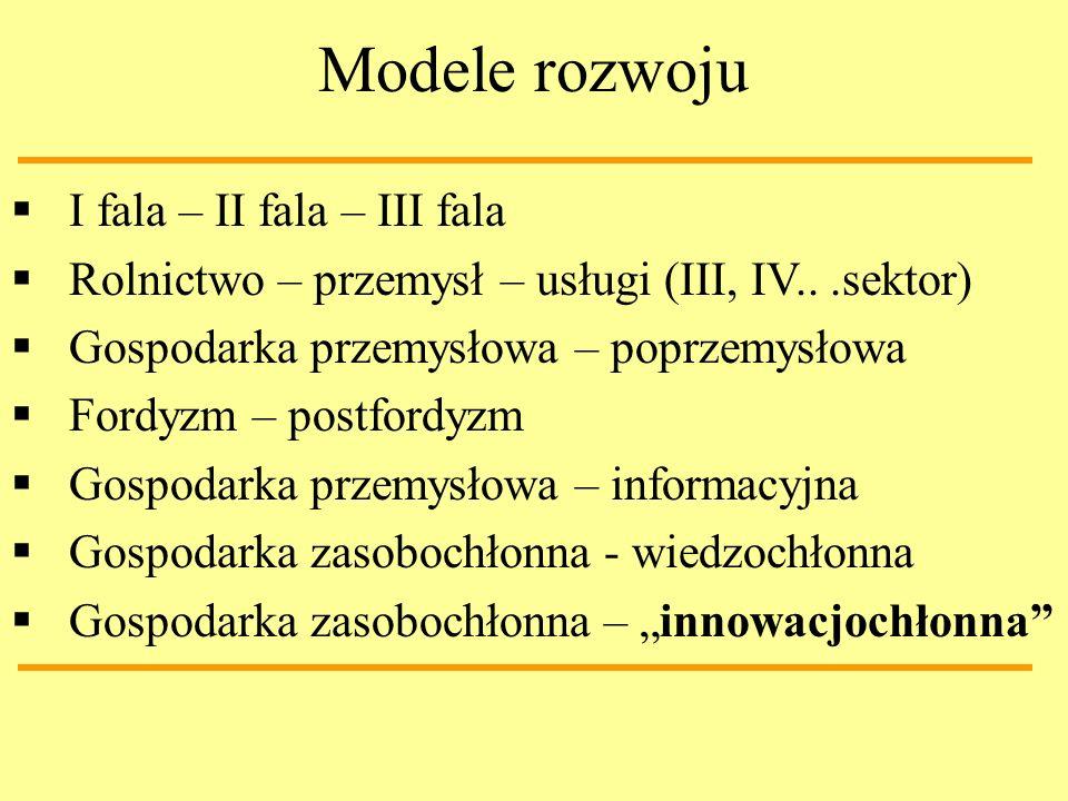 Modele rozwoju I fala – II fala – III fala Rolnictwo – przemysł – usługi (III, IV...sektor) Gospodarka przemysłowa – poprzemysłowa Fordyzm – postfordy