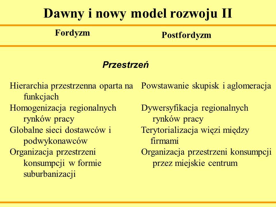 Dawny i nowy model rozwoju II Fordyzm Postfordyzm Hierarchia przestrzenna oparta na funkcjach Homogenizacja regionalnych rynków pracy Globalne sieci d