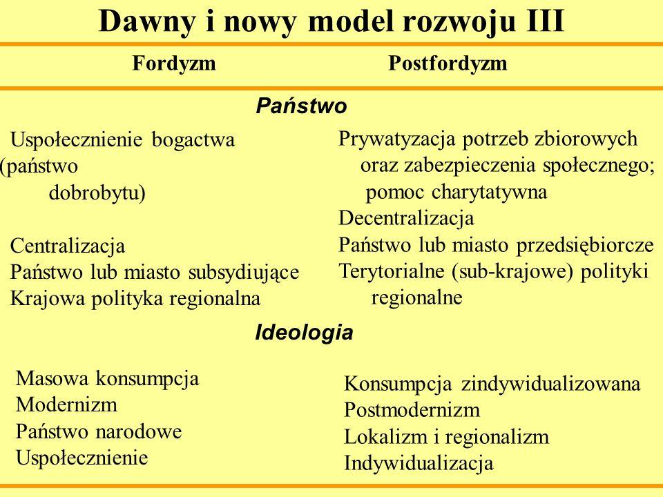 Dawny i nowy model rozwoju III Fordyzm Postfordyzm Uspołecznienie bogactwa (państwo dobrobytu) Centralizacja Państwo lub miasto subsydiujące Krajowa p