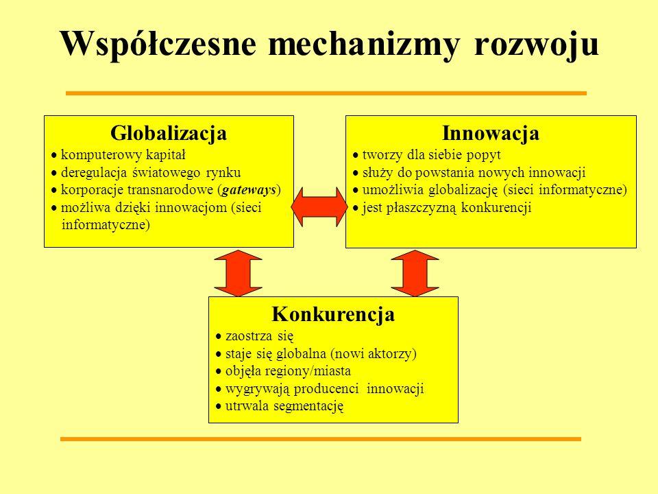 Współczesne mechanizmy rozwoju Globalizacja komputerowy kapitał deregulacja światowego rynku korporacje transnarodowe (gateways) korporacje transnarod