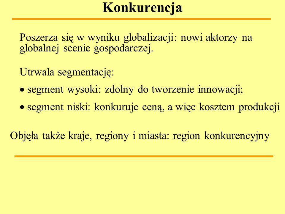 Konkurencyjność regionu Region jest konkurencyjny, jeżeli: 1.Jest w stanie przyciągnąć kapitał, szczególnie kapitał innowacyjny.
