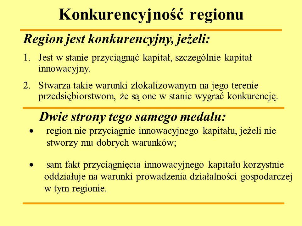 Konkurencyjność regionu Region jest konkurencyjny, jeżeli: 1.Jest w stanie przyciągnąć kapitał, szczególnie kapitał innowacyjny. 2. Stwarza takie waru