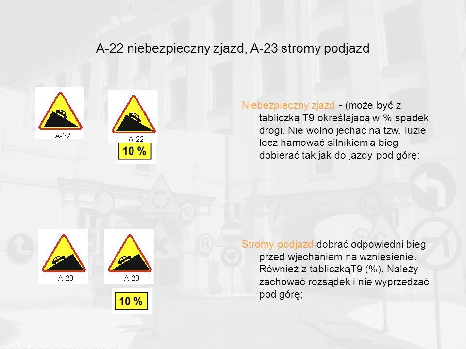 A-22 niebezpieczny zjazd, A-23 stromy podjazd Niebezpieczny zjazd - (może być z tabliczką T9 określającą w % spadek drogi.