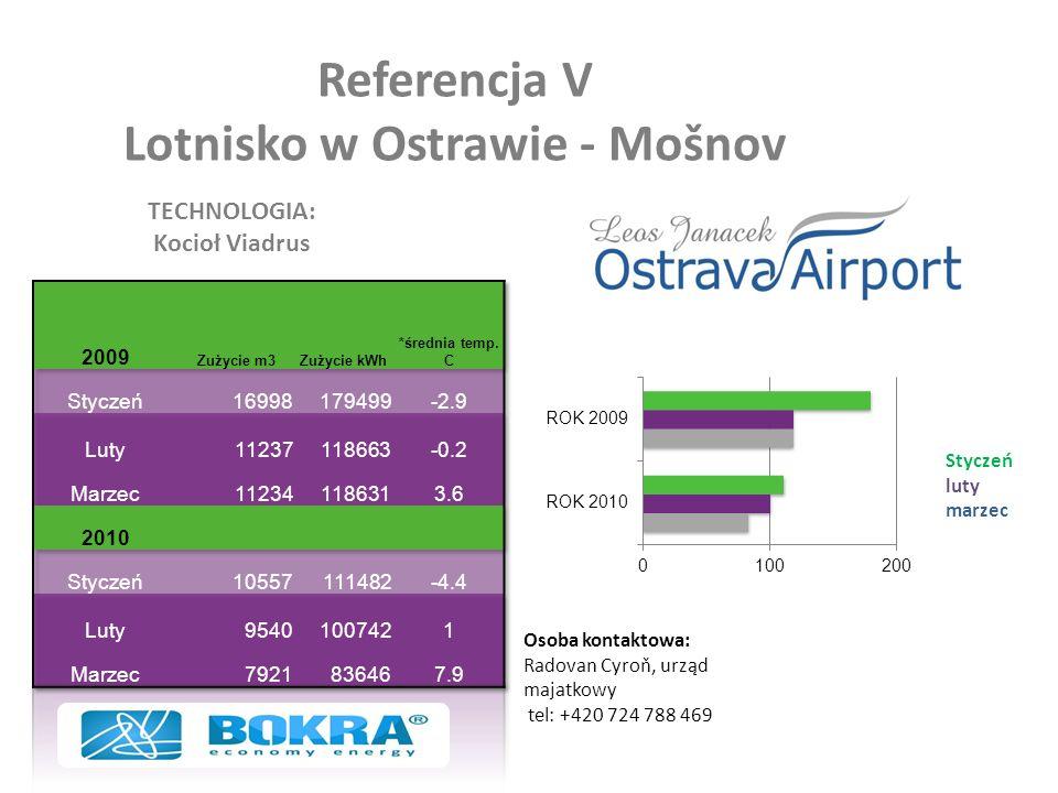 Referencja V Lotnisko w Ostrawie - Mošnov TECHNOLOGIA: Kocioł Viadrus Osoba kontaktowa: Radovan Cyroň, urząd majatkowy tel: +420 724 788 469