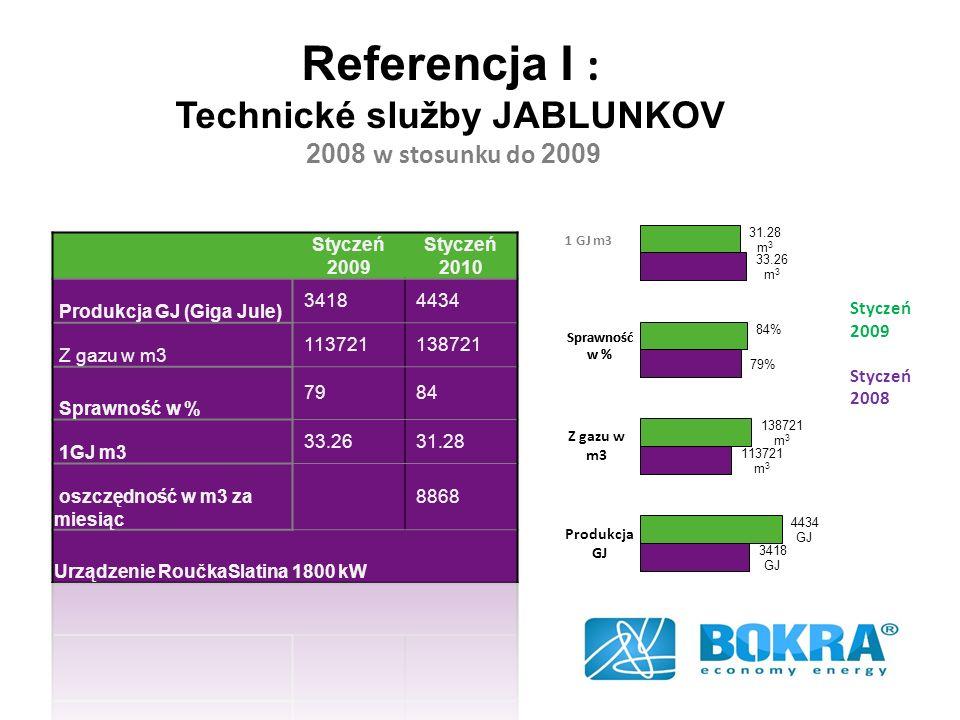 Referencja I : Technické služby JABLUNKOV 2008 w stosunku do 2009 Styczeń 2009 Styczeń 2008