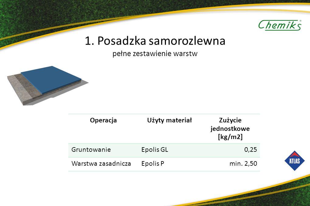 OperacjaUżyty materiałZużycie jednostkowe [kg/m2] GruntowanieEpolis GL0,25 Warstwa zasadniczaEpolis Pmin.
