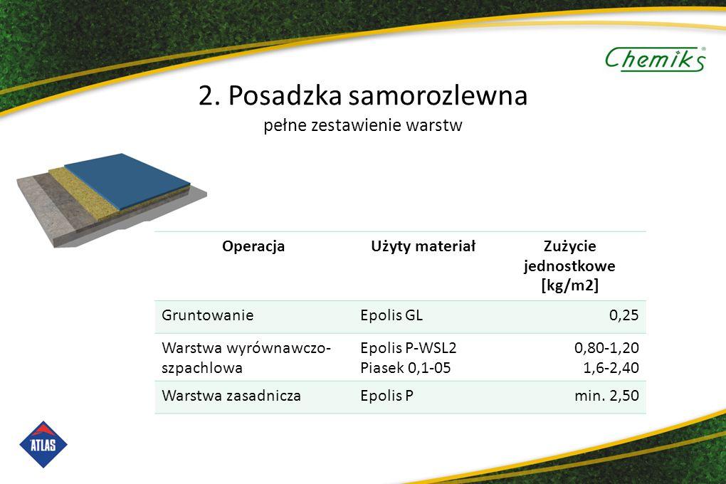 OperacjaUżyty materiałZużycie jednostkowe [kg/m2] GruntowanieEpolis GL0,25 Warstwa wyrównawczo- szpachlowa Epolis P-WSL2 Piasek 0,1-05 0,80-1,20 1,6-2,40 Warstwa zasadniczaEpolis Pmin.