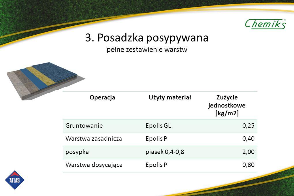 OperacjaUżyty materiałZużycie jednostkowe [kg/m2] GruntowanieEpolis GL0,25 Warstwa zasadniczaEpolis P0,40 posypkapiasek 0,4-0,82,00 Warstwa dosycającaEpolis P0,80 3.