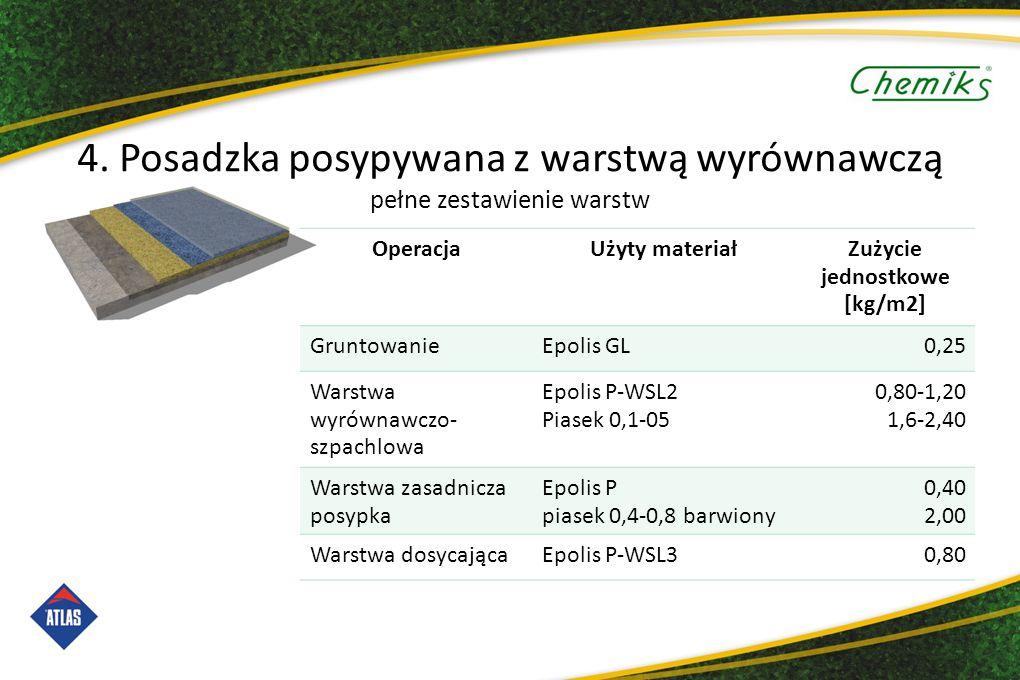 OperacjaUżyty materiałZużycie jednostkowe [kg/m2] GruntowanieEpolis GL0,25 Warstwa wyrównawczo- szpachlowa Epolis P-WSL2 Piasek 0,1-05 0,80-1,20 1,6-2,40 Warstwa zasadnicza posypka Epolis P piasek 0,4-0,8 barwiony 0,40 2,00 Warstwa dosycającaEpolis P-WSL30,80 4.