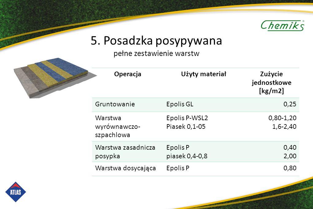 OperacjaUżyty materiałZużycie jednostkowe [kg/m2] GruntowanieEpolis GL0,25 Warstwa wyrównawczo- szpachlowa Epolis P-WSL2 Piasek 0,1-05 0,80-1,20 1,6-2,40 Warstwa zasadnicza posypka Epolis P piasek 0,4-0,8 0,40 2,00 Warstwa dosycającaEpolis P0,80 5.
