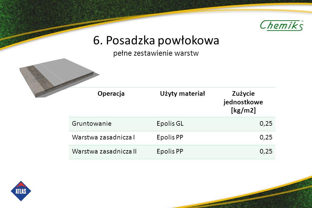 OperacjaUżyty materiałZużycie jednostkowe [kg/m2] GruntowanieEpolis GL0,25 Warstwa zasadnicza IEpolis PP0,25 Warstwa zasadnicza IIEpolis PP0,25 6.