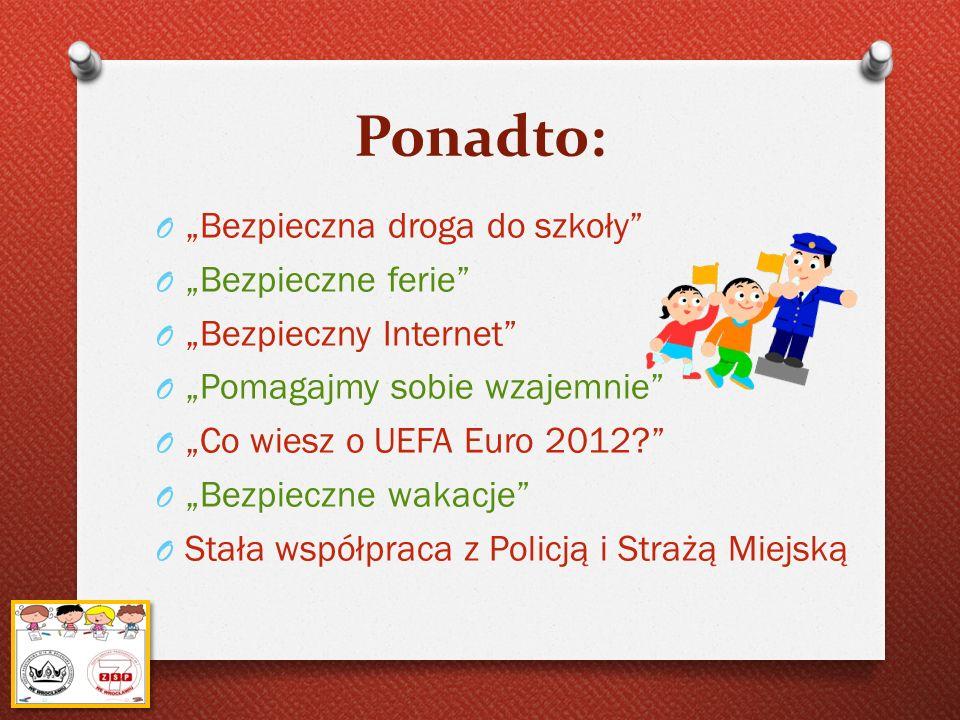 Ponadto: O Bezpieczna droga do szkoły O Bezpieczne ferie O Bezpieczny Internet O Pomagajmy sobie wzajemnie O Co wiesz o UEFA Euro 2012? O Bezpieczne w