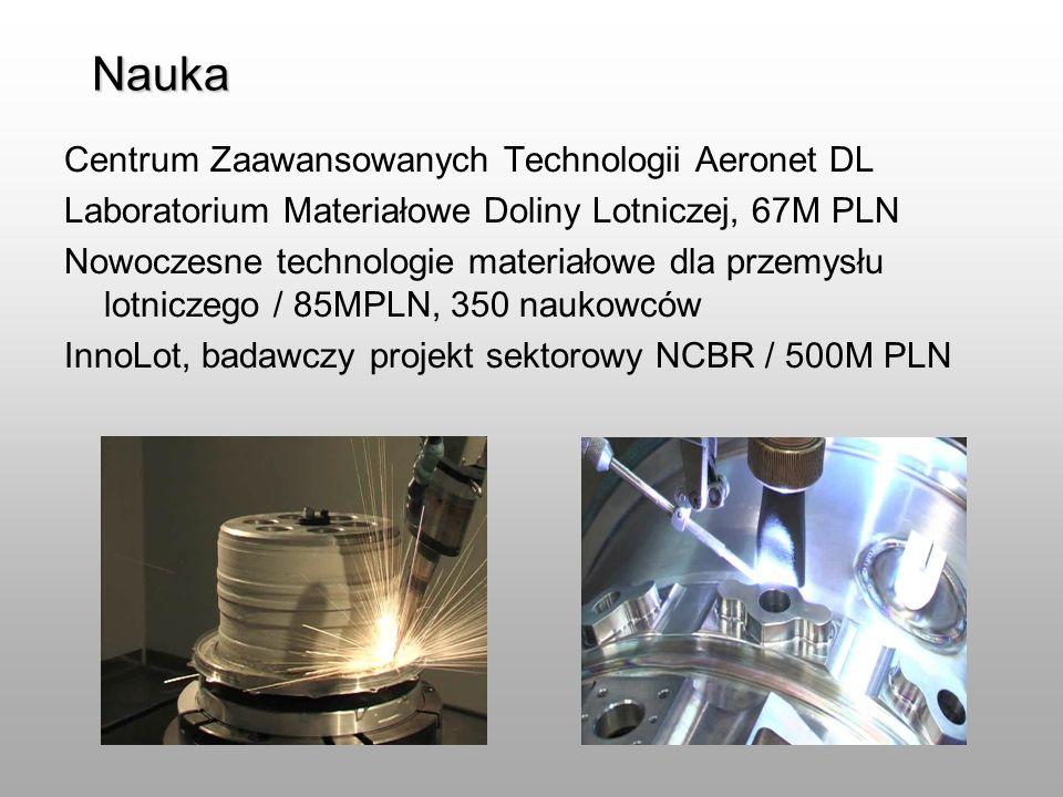 Nauka Centrum Zaawansowanych Technologii Aeronet DL Laboratorium Materiałowe Doliny Lotniczej, 67M PLN Nowoczesne technologie materiałowe dla przemysł