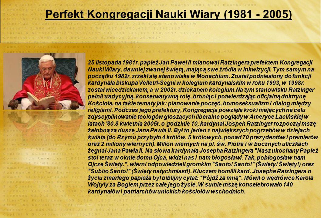 Perfekt Kongregacji Nauki Wiary (1981 - 2005) 25 listopada 1981r.