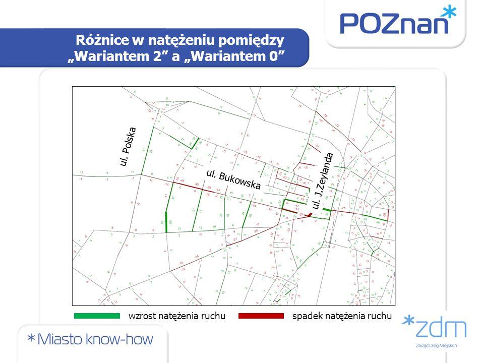 Różnice w natężeniu pomiędzy Wariantem 2 a Wariantem 0 ul. Bukowska ul. Polska ul. J.Zeylanda wzrost natężenia ruchuspadek natężenia ruchu