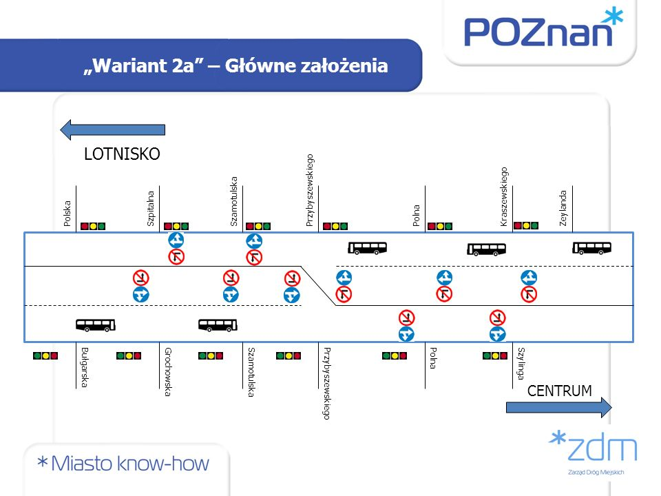 Wariant 2a – Główne założenia Przybyszewskiego ZeylandaKraszewskiegoPolnaSzamotulskaSzpitalnaPolskaPrzybyszewskiego BułgarskaGrochowskaSzylingaPolnaSz