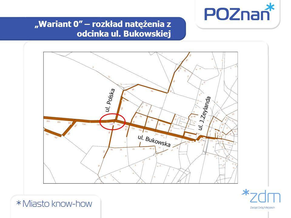 Wariant 0 – rozkład natężenia z odcinka ul. Bukowskiej ul. Bukowska ul. Polska ul. J.Zeylanda