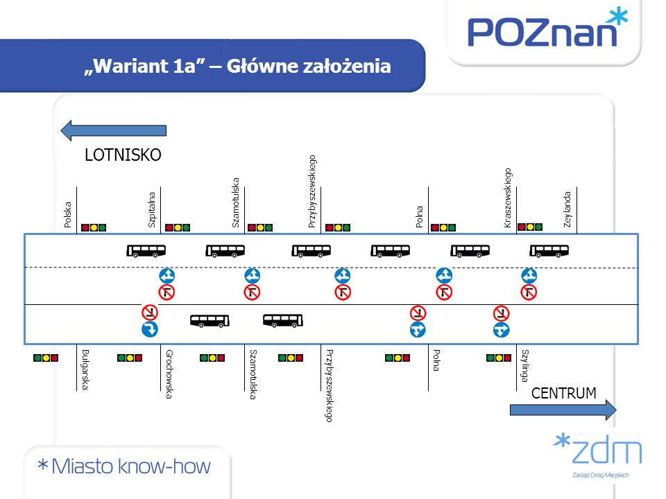 Wariant 1a – Główne założenia Przybyszewskiego ZeylandaKraszewskiegoPolnaSzamotulskaSzpitalnaPolskaPrzybyszewskiego BułgarskaGrochowskaSzylingaPolnaSz