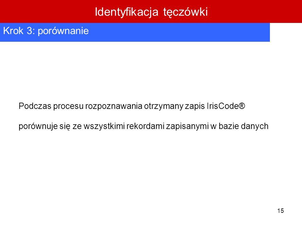 15 Podczas procesu rozpoznawania otrzymany zapis IrisCode® porównuje się ze wszystkimi rekordami zapisanymi w bazie danych Identyfikacja tęczówki Krok