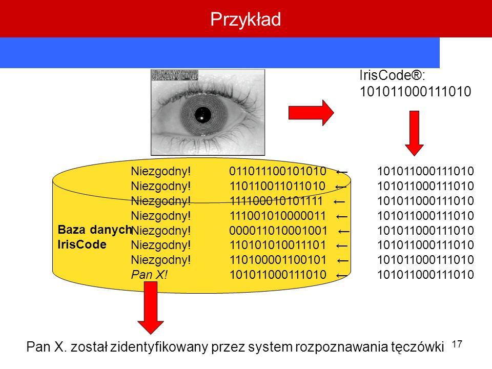 17 Baza danych IrisCode IrisCode®: 101011000111010 Niezgodny!011011100101010 101011000111010 Niezgodny!110110011011010 101011000111010 Niezgodny!11110