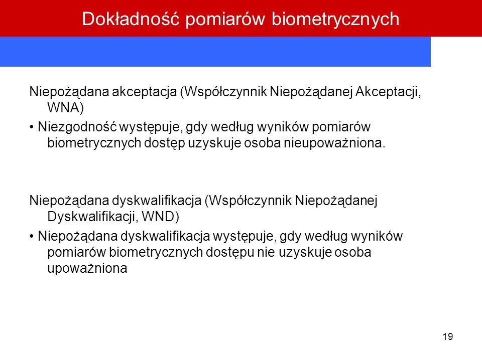 19 Niepożądana akceptacja (Współczynnik Niepożądanej Akceptacji, WNA) Niezgodność występuje, gdy według wyników pomiarów biometrycznych dostęp uzyskuj