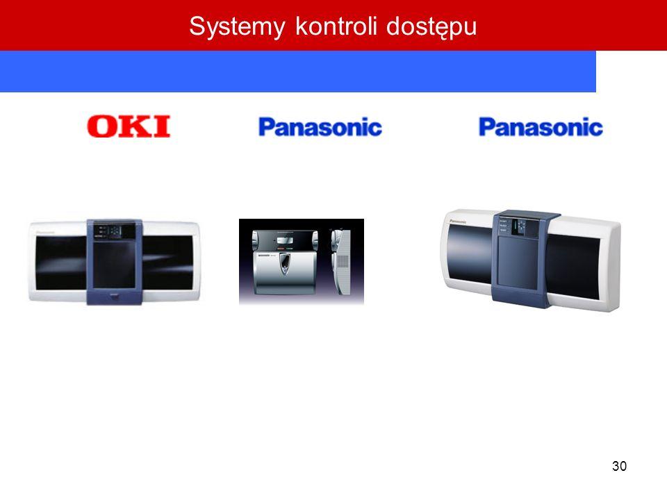 30 Systemy kontroli dostępu