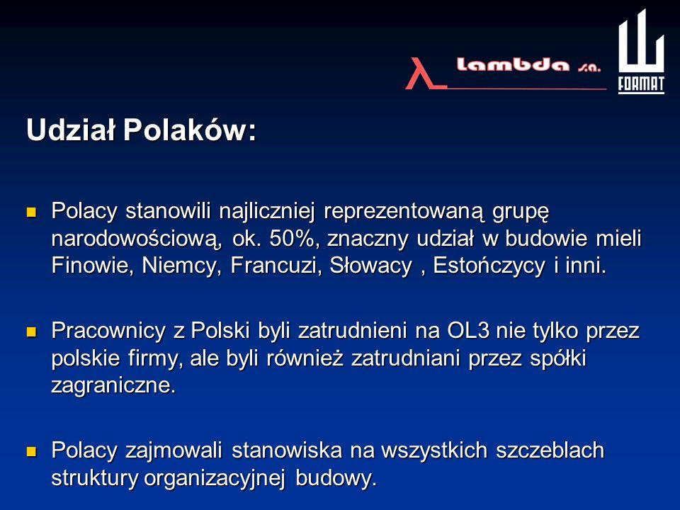 Udział Polaków: Polacy stanowili najliczniej reprezentowaną grupę narodowościową, ok. 50%, znaczny udział w budowie mieli Finowie, Niemcy, Francuzi, S