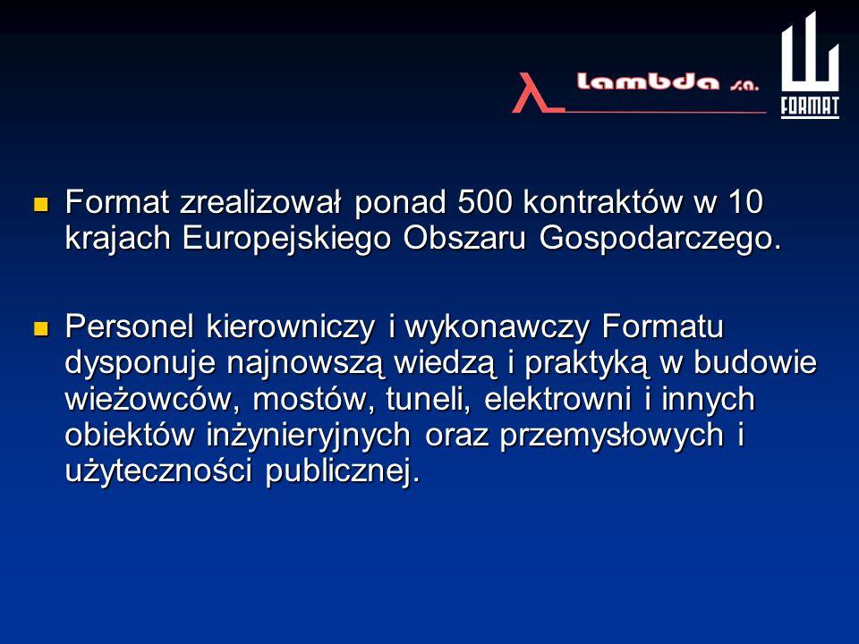 Format zrealizował ponad 500 kontraktów w 10 krajach Europejskiego Obszaru Gospodarczego. Format zrealizował ponad 500 kontraktów w 10 krajach Europej
