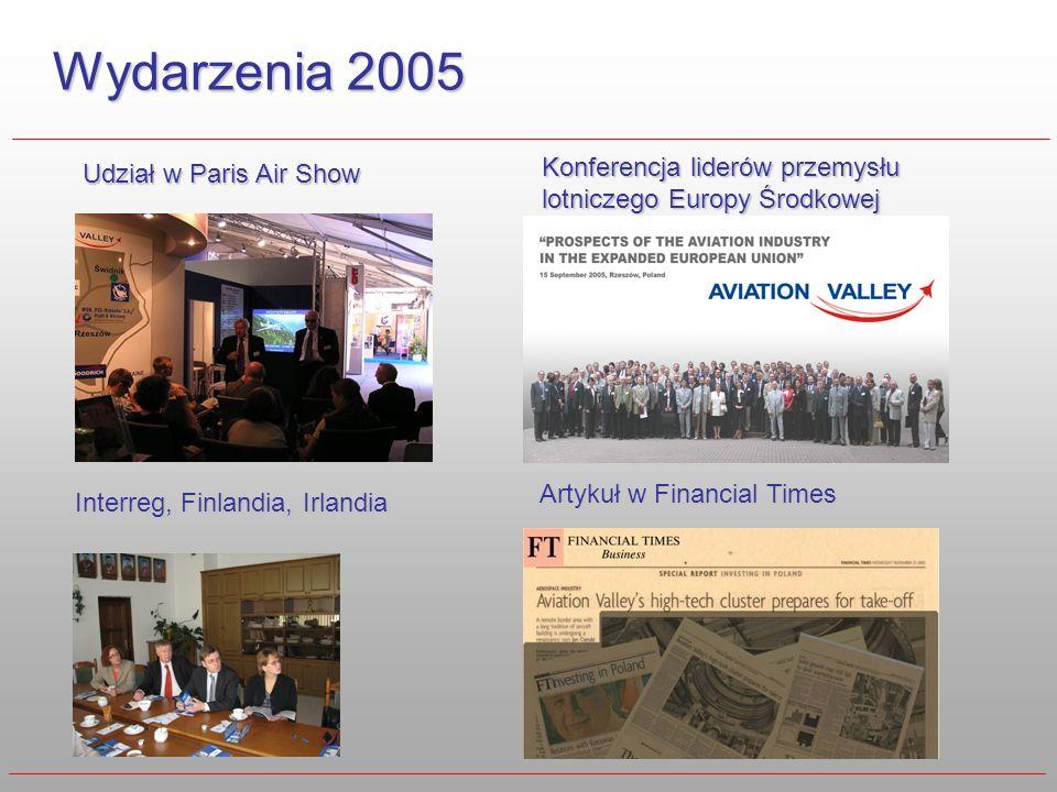 Wydarzenia 2005 Udział w Paris Air Show Konferencja liderów przemysłu lotniczego Europy Środkowej Interreg, Finlandia, Irlandia Artykuł w Financial Ti