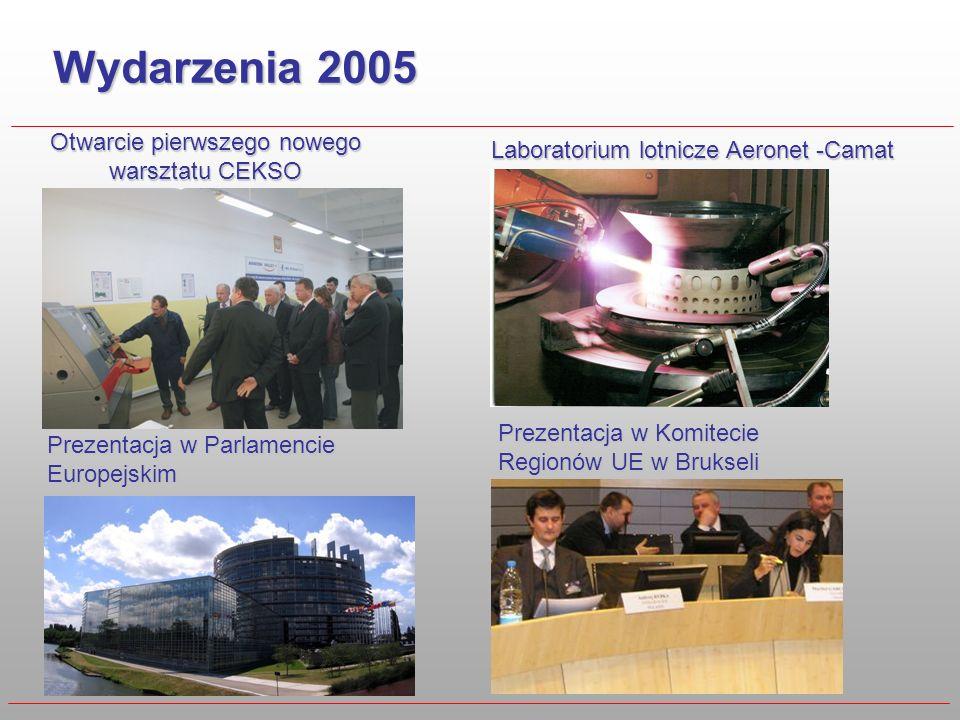 Wydarzenia 2005 Otwarcie pierwszego nowego warsztatu CEKSO Laboratorium lotnicze Aeronet -Camat Prezentacja w Komitecie Regionów UE w Brukseli Prezent