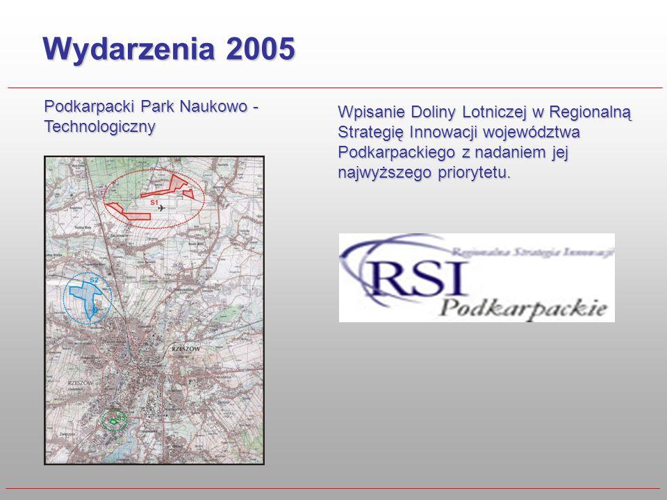 Wydarzenia 2005 Podkarpacki Park Naukowo - Technologiczny Wpisanie Doliny Lotniczej w Regionalną Strategię Innowacji województwa Podkarpackiego z nada